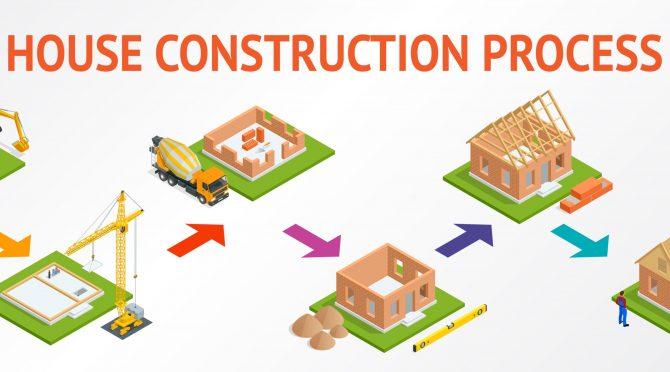 Hipoteca de autopromotor o autoconstrucción
