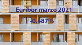 La banca está cansada del Euríbor
