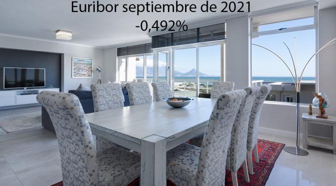 El Euríbor sube ligerísimamente en septiembre, pero sigue abaratando las hipotecas