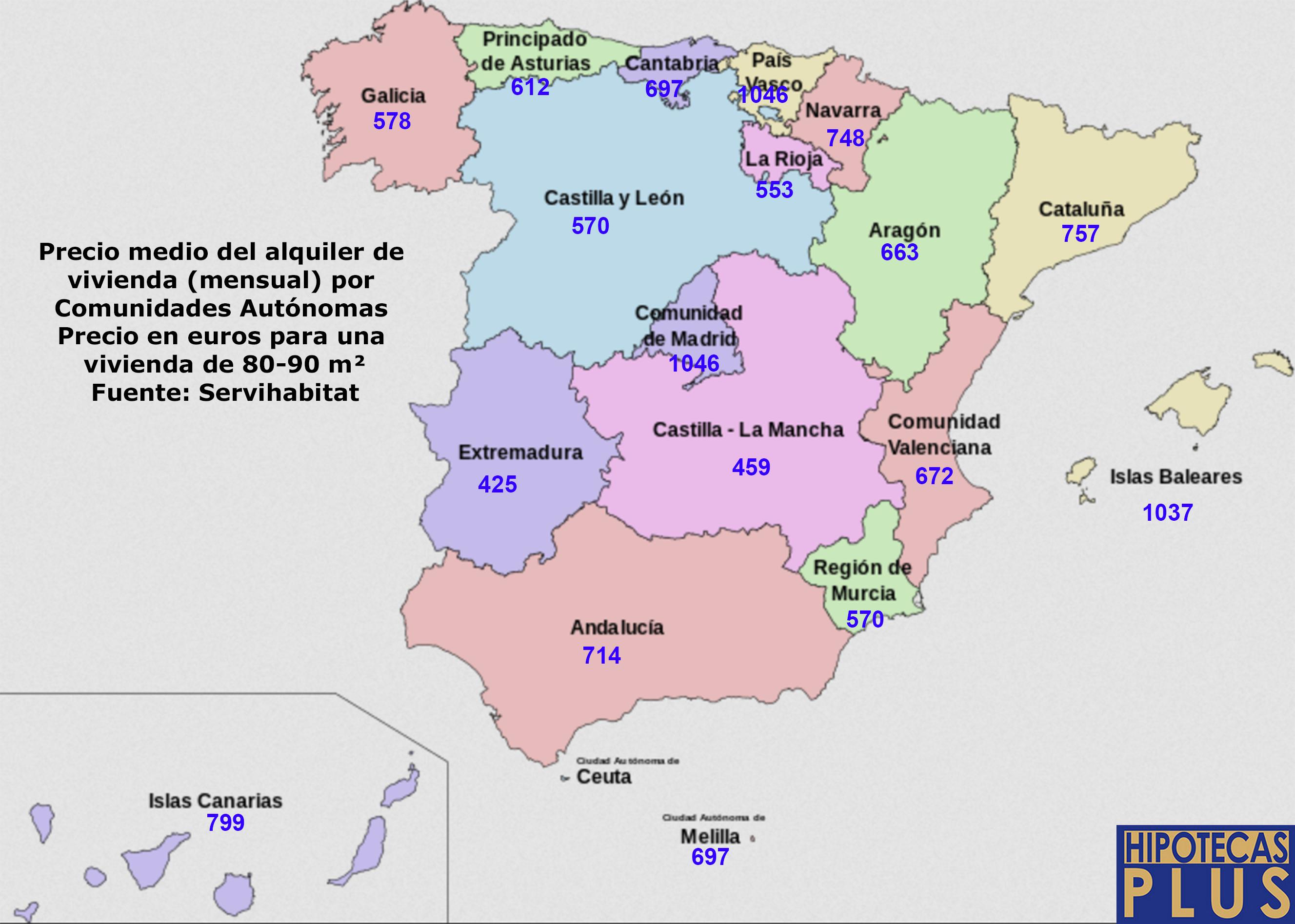 La rentabilidad de la vivienda en alquiler en Madrid, Catalunya y Baleares